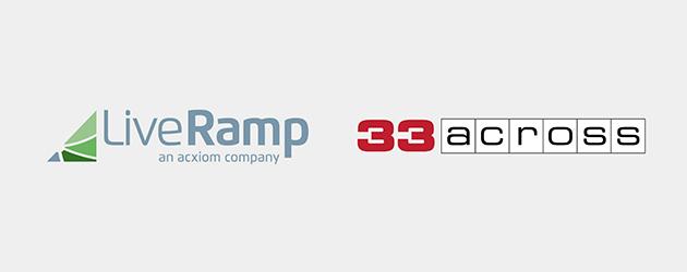 33A21_NewsMedia_Featured Banner_33A&LiveRamp