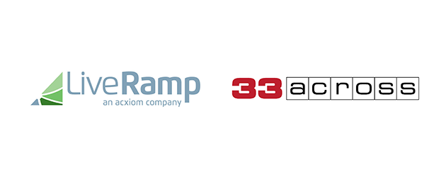 33Across Announces Expanded Partnership with LiveRamp